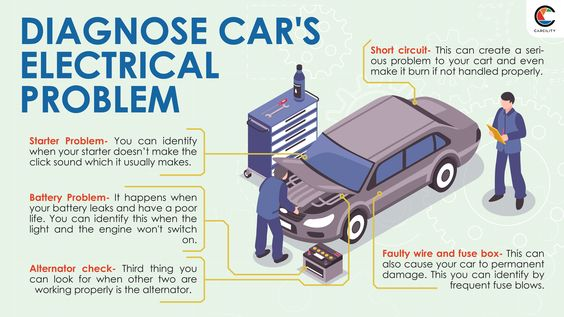 Common Electrical Problems in Car