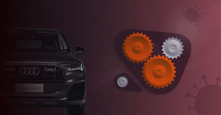 Impact of COVID-19 on automotive industry
